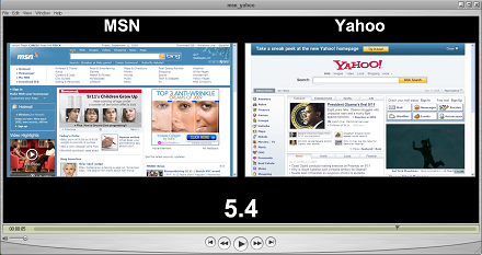 MSN vs. Yahoo Video